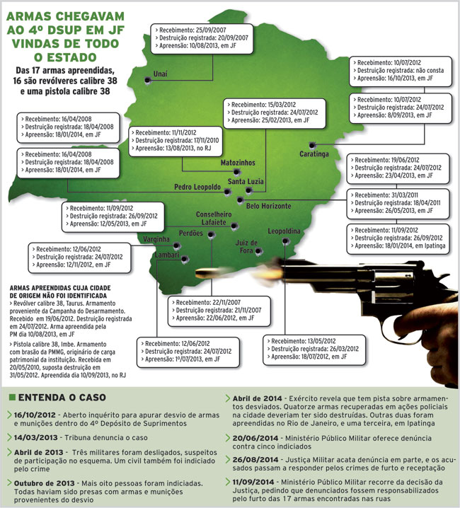 mapa-das-armas-internet