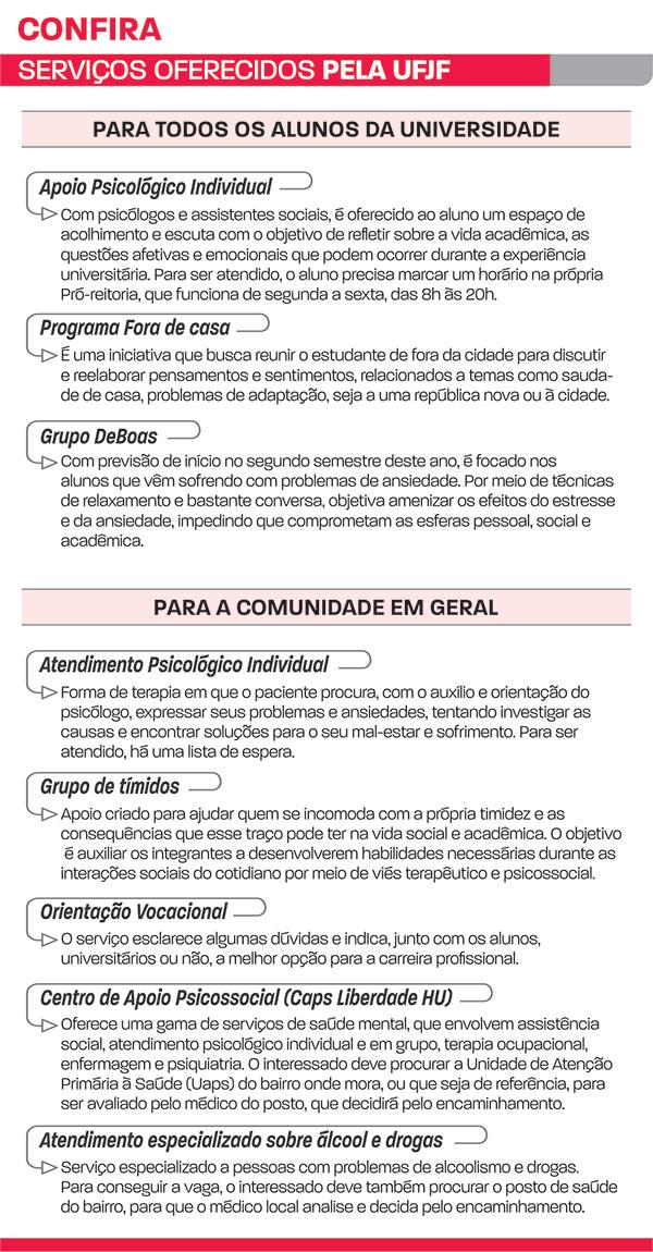 serviços-oferecidos-pela-UFJF